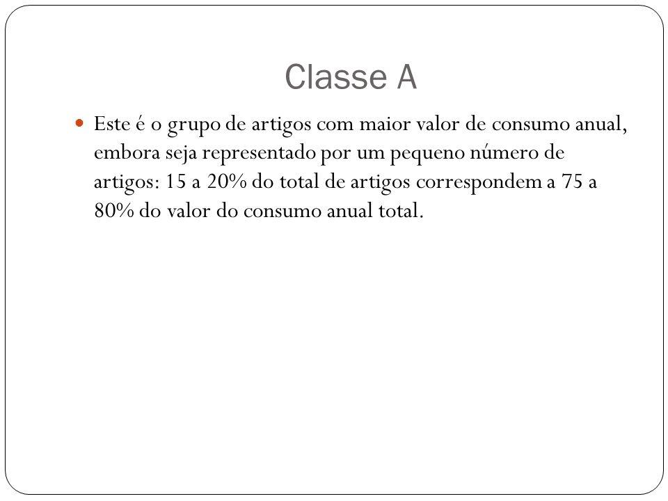 Classe A Este é o grupo de artigos com maior valor de consumo anual, embora seja representado por um pequeno número de artigos: 15 a 20% do total de a