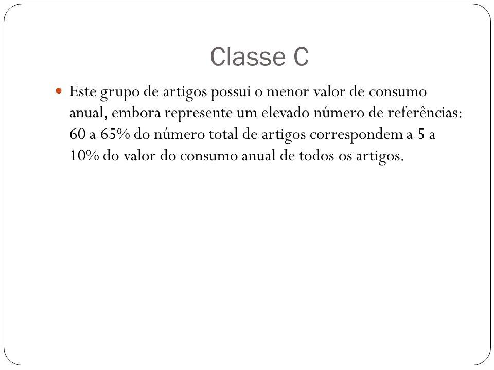 Classe C Este grupo de artigos possui o menor valor de consumo anual, embora represente um elevado número de referências: 60 a 65% do número total de