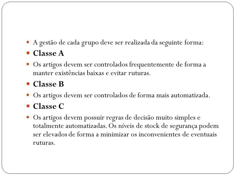 A gestão de cada grupo deve ser realizada da seguinte forma: Classe A Os artigos devem ser controlados frequentemente de forma a manter existências ba