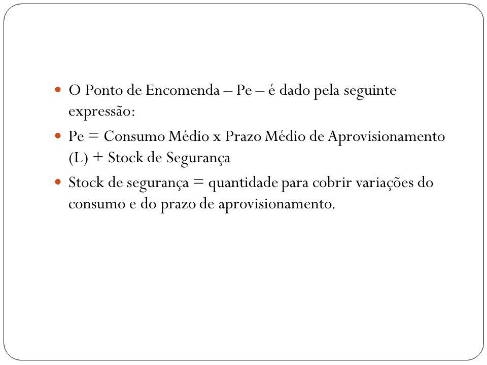 O Ponto de Encomenda – Pe – é dado pela seguinte expressão: Pe = Consumo Médio x Prazo Médio de Aprovisionamento (L) + Stock de Segurança Stock de seg
