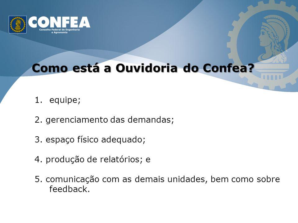 Como está a Ouvidoria do Confea? 1.equipe; 2. gerenciamento das demandas; 3. espaço físico adequado; 4. produção de relatórios; e 5. comunicação com a