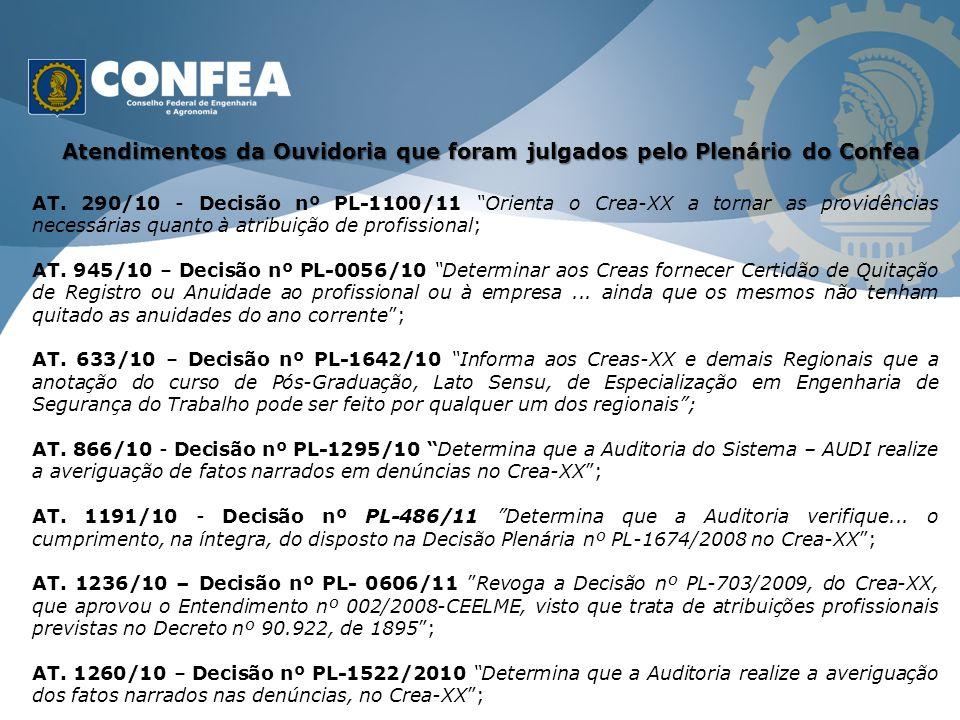 """Atendimentos da Ouvidoria que foram julgados pelo Plenário do Confea AT. 290/10 - Decisão nº PL-1100/11 """"Orienta o Crea-XX a tornar as providências ne"""