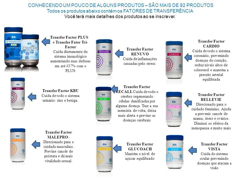 CONHECENDO UM POUCO DE ALGUNS PRODUTOS – SÃO MAIS DE 92 PRODUTOS Todos os produtos abaixo contém os FATORES DE TRANSFERÊNCIA Você terá mais detalhes d