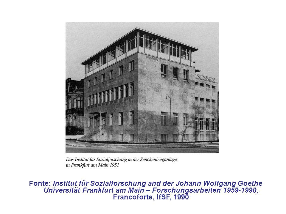 Fonte: Institut für Sozialforschung and der Johann Wolfgang Goethe Universität Frankfurt am Main – Forschungsarbeiten 1959-1990, Francoforte, IfSF, 1990