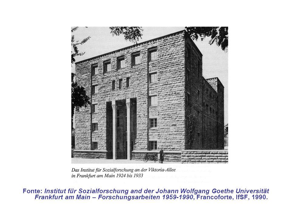 Fonte: Institut für Sozialforschung and der Johann Wolfgang Goethe Universität Frankfurt am Main – Forschungsarbeiten 1959-1990, Francoforte, IfSF, 1990.