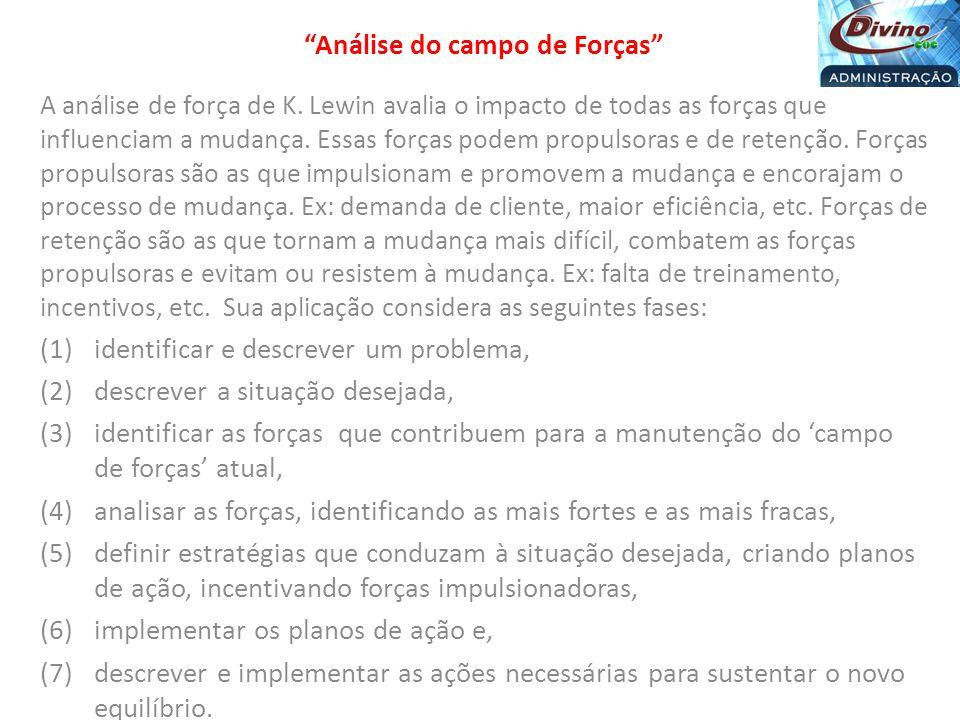 Análise do campo de Forças A análise de força de K.