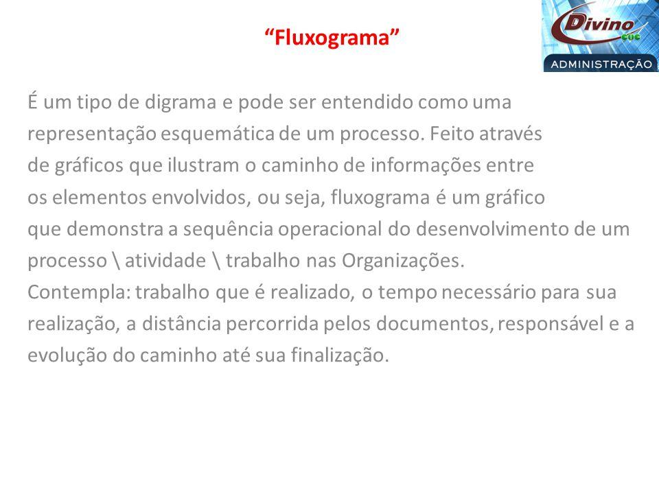Fluxograma É um tipo de digrama e pode ser entendido como uma representação esquemática de um processo.