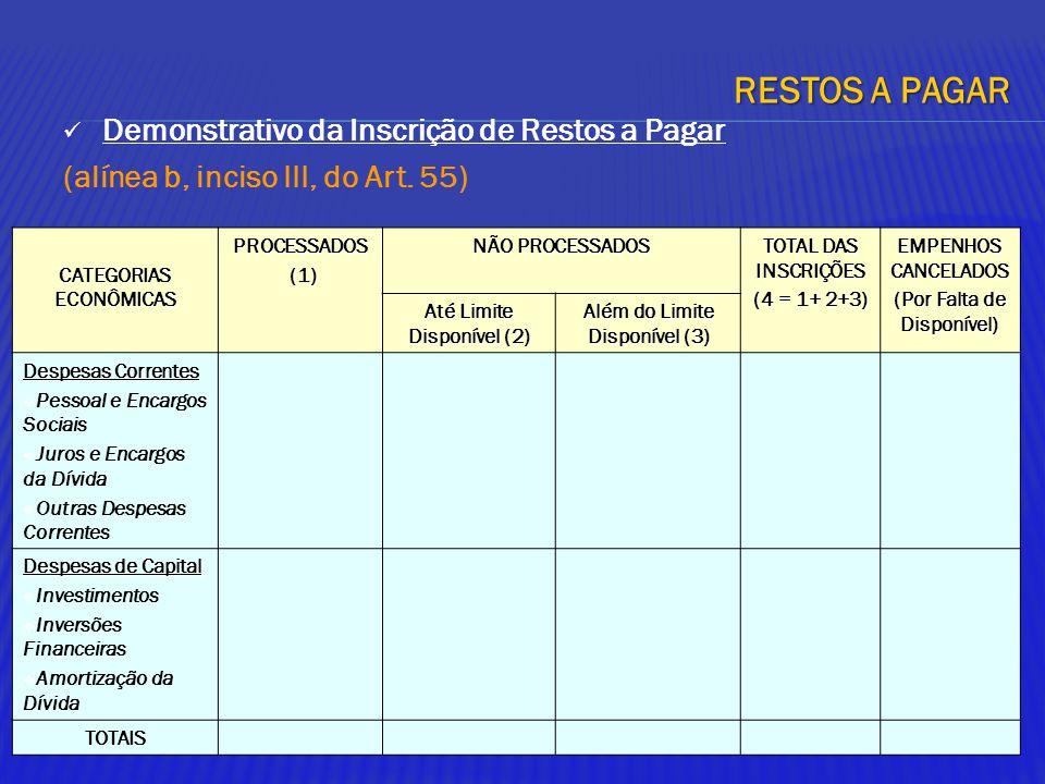 Demonstrativo da Inscrição de Restos a Pagar (alínea b, inciso III, do Art. 55) CATEGORIAS ECONÔMICAS PROCESSADOS (1) (1) NÃO PROCESSADOS TOTAL DAS IN