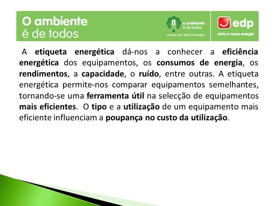 Exemplo de uma etiqueta energética: