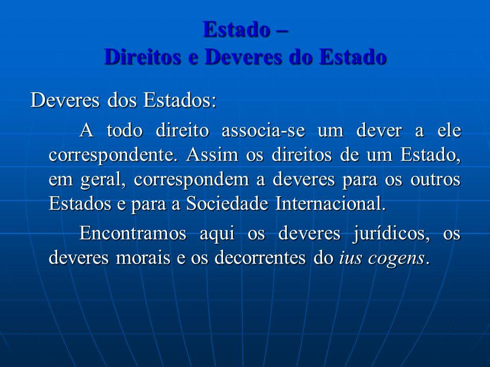 Estado – Direitos e Deveres do Estado Deveres dos Estados: A todo direito associa-se um dever a ele correspondente. Assim os direitos de um Estado, em