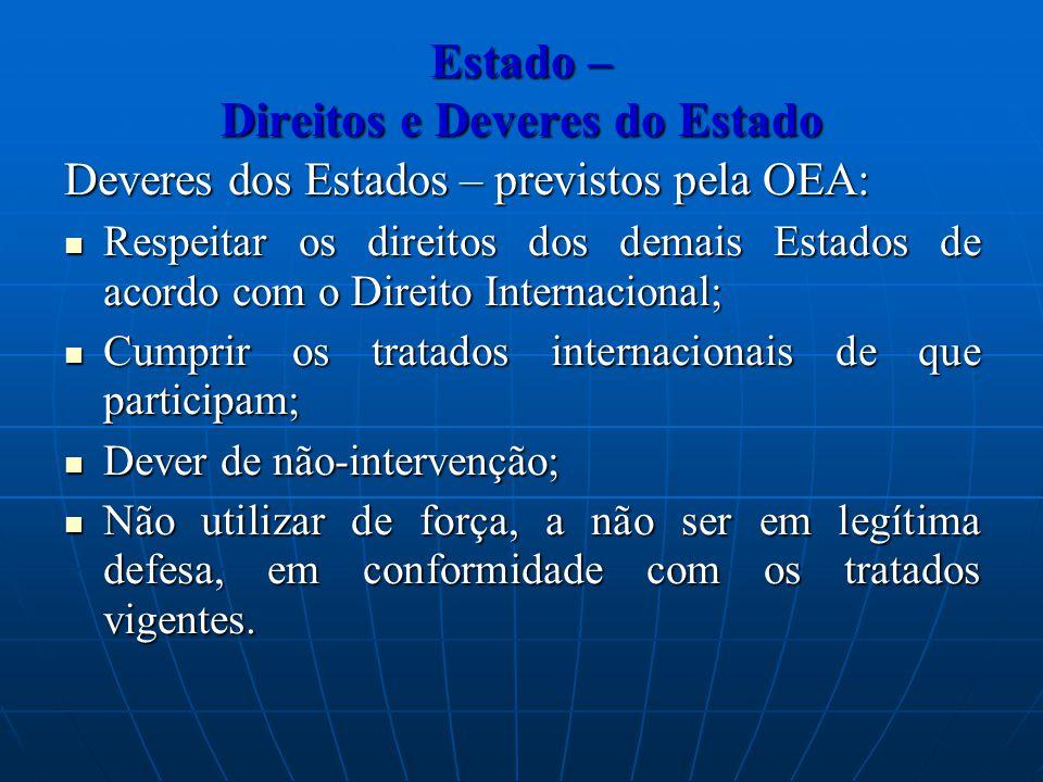Estado – Direitos e Deveres do Estado Deveres dos Estados – previstos pela OEA: Respeitar os direitos dos demais Estados de acordo com o Direito Inter