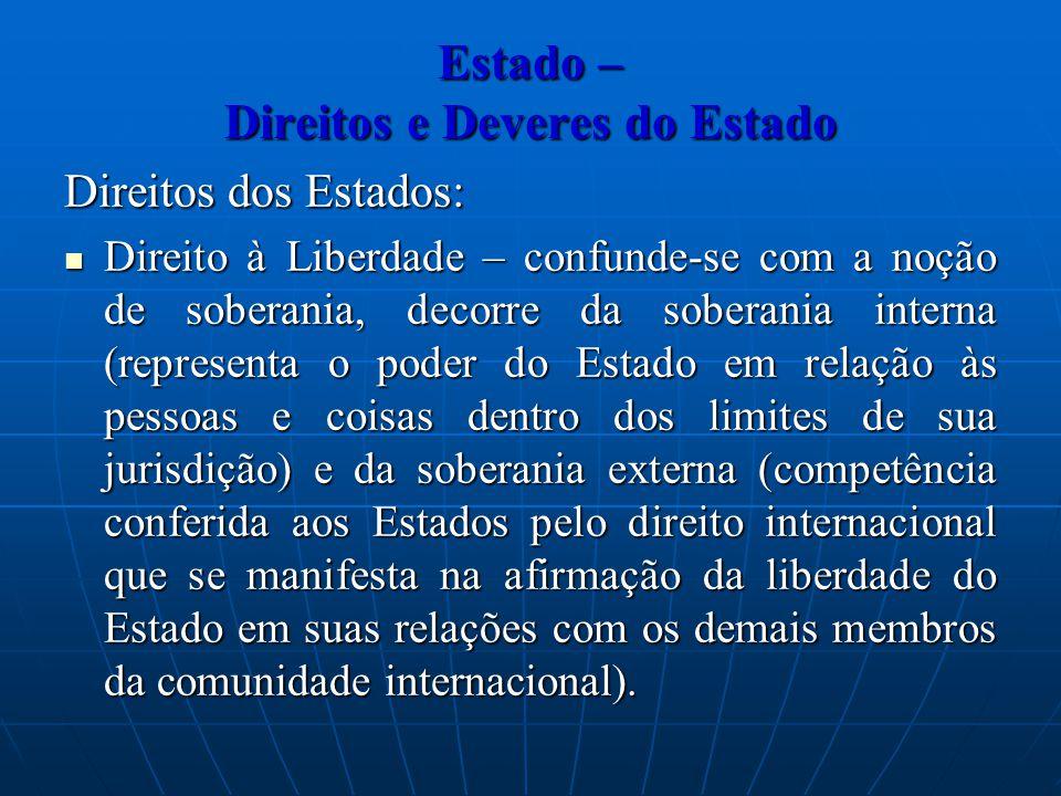 Estado – Direitos e Deveres do Estado Direitos dos Estados: Direito à Liberdade – confunde-se com a noção de soberania, decorre da soberania interna (