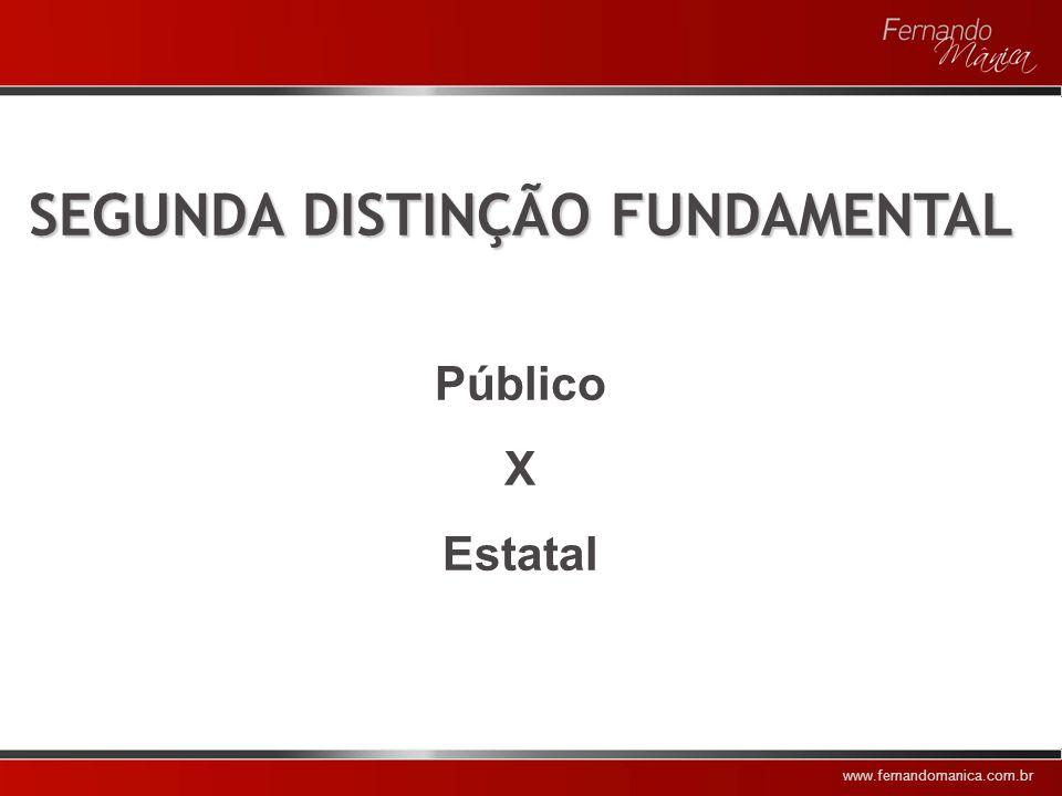 www.fernandomanica.com.br DISTINÇÕES FUNDAMETNAIS Dever de prestação X Dever de garantia Público X Estatal
