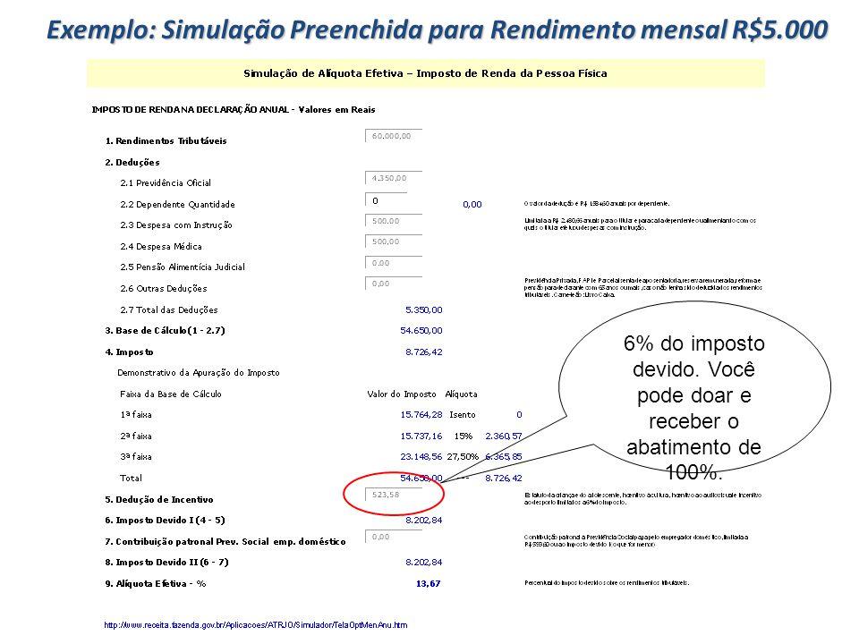 Exemplo: Simulação Preenchida para Rendimento mensal R$5.000 6% do imposto devido. Você pode doar e receber o abatimento de 100%.