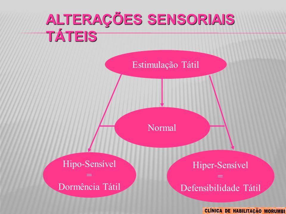 ALTERAÇÕES SENSORIAIS TÁTEIS Estimulação Tátil Hipo-Sensível = Dormência Tátil Normal Hiper-Sensível = Defensibilidade Tátil