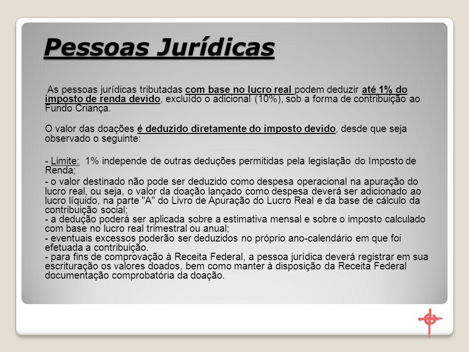 Pessoas Jurídicas LIMITES ESTABELECIDOS NO IMPOSTO DE RENDA DEVIDO 1% (um por cento) do imposto de renda devido, com base na alíquota de 15%, não estando vinculado a limite global com outros programas.