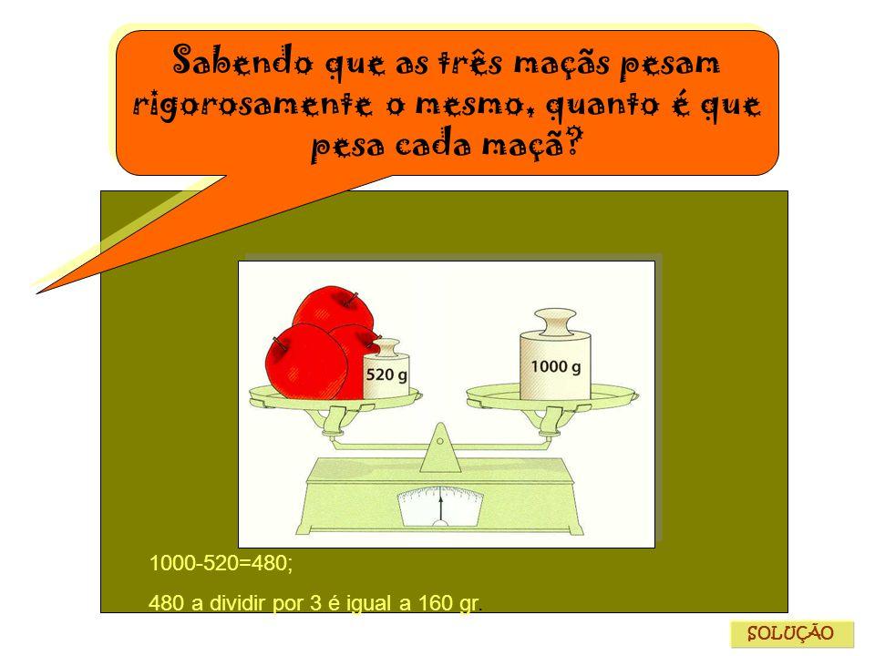 Sabendo que as três maçãs pesam rigorosamente o mesmo, quanto é que pesa cada maçã? SOLUÇÃO 1000-520=480; 480 a dividir por 3 é igual a 160 gr.