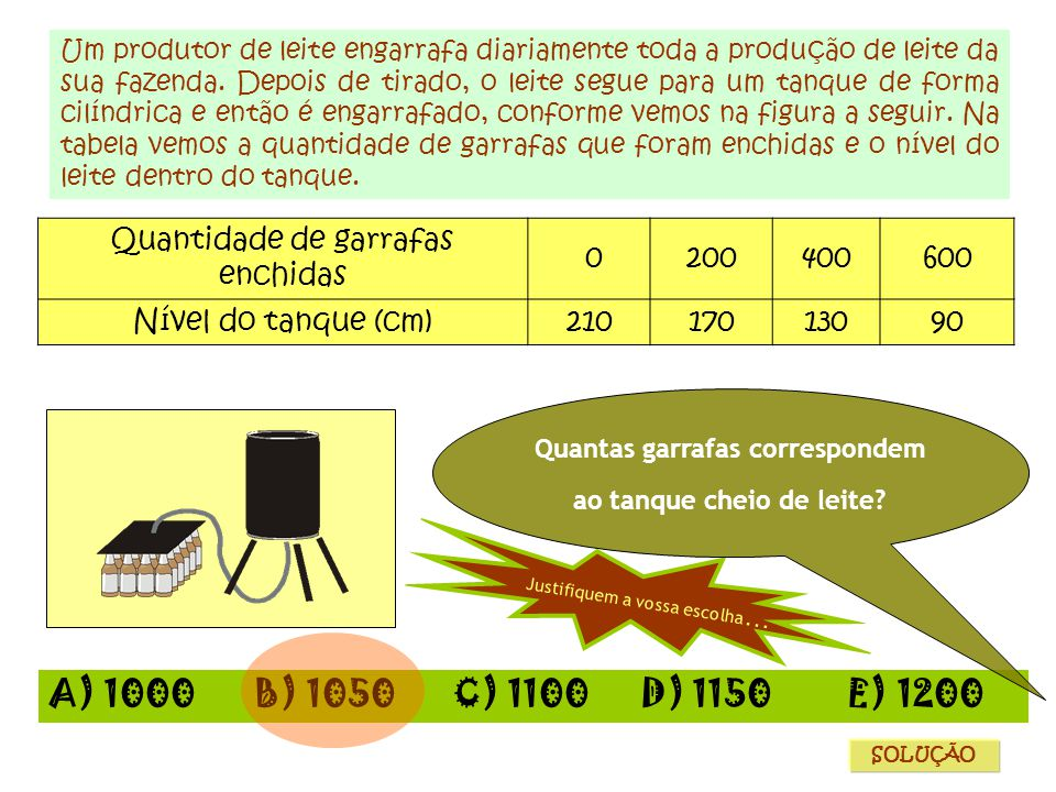 Quantidade de garrafas enchidas 0200400600 Nível do tanque (cm)21017013090 Um produtor de leite engarrafa diariamente toda a produção de leite da sua fazenda.