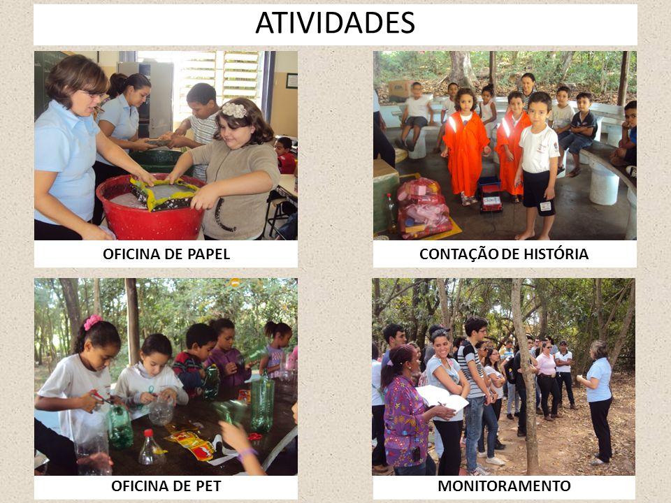 ATIVIDADES OFICINA DE PAPELCONTAÇÃO DE HISTÓRIA OFICINA DE PETMONITORAMENTO