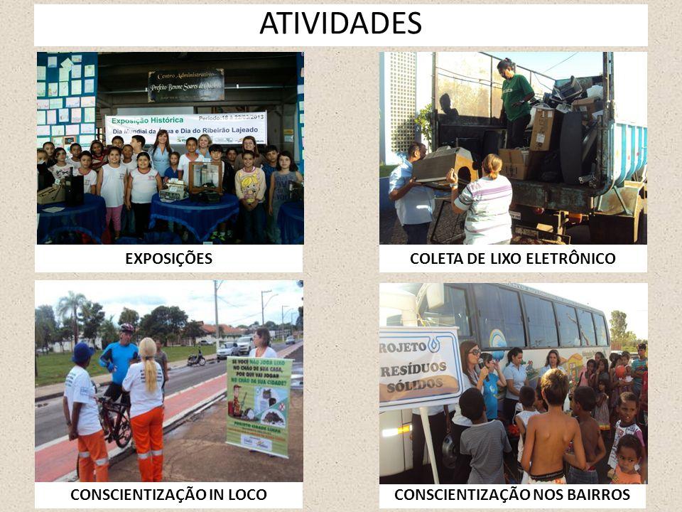 ATIVIDADES EXPOSIÇÕESCOLETA DE LIXO ELETRÔNICO CONSCIENTIZAÇÃO IN LOCOCONSCIENTIZAÇÃO NOS BAIRROS