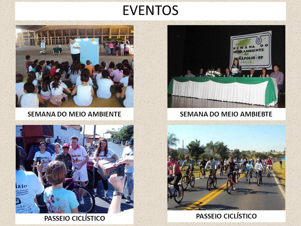 EVENTOS SEMANA DO MEIO AMBIENTESEMANA DO MEIO AMBIEBTE PASSEIO CICLÍSTICO