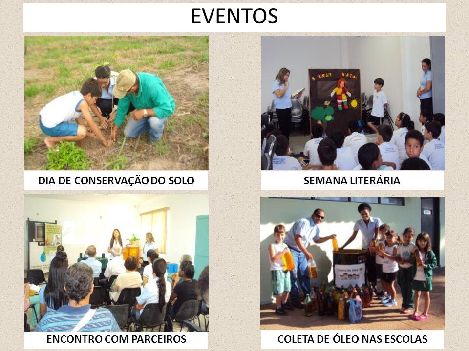 EVENTOS DIA DE CONSERVAÇÃO DO SOLOSEMANA LITERÁRIA ENCONTRO COM PARCEIROSCOLETA DE ÓLEO NAS ESCOLAS