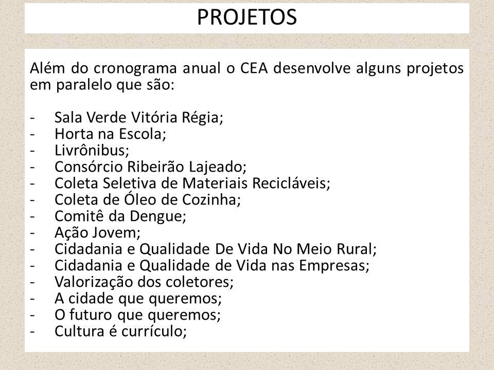 PROJETOS Além do cronograma anual o CEA desenvolve alguns projetos em paralelo que são: -Sala Verde Vitória Régia; -Horta na Escola; -Livrônibus; -Con