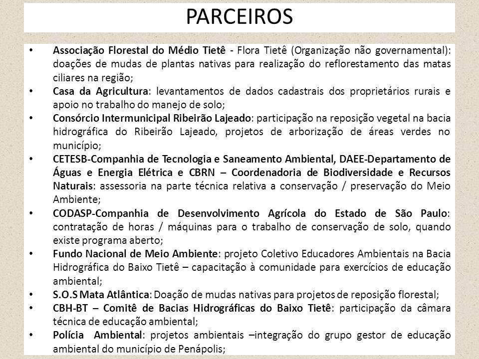 PARCEIROS Associação Florestal do Médio Tietê - Flora Tietê (Organização não governamental): doações de mudas de plantas nativas para realização do re