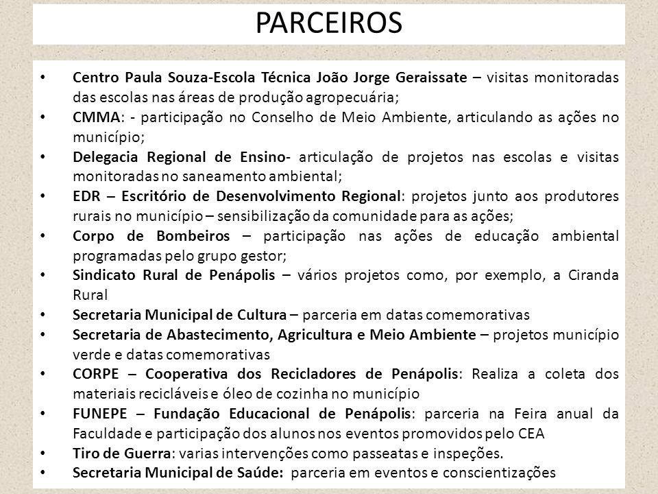 PARCEIROS Centro Paula Souza-Escola Técnica João Jorge Geraissate – visitas monitoradas das escolas nas áreas de produção agropecuária; CMMA: - partic