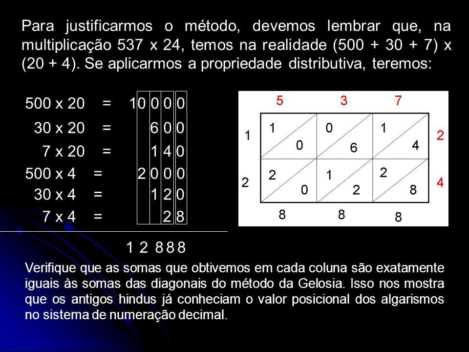 Para justificarmos o método, devemos lembrar que, na multiplicação 537 x 24, temos na realidade (500 + 30 + 7) x (20 + 4).