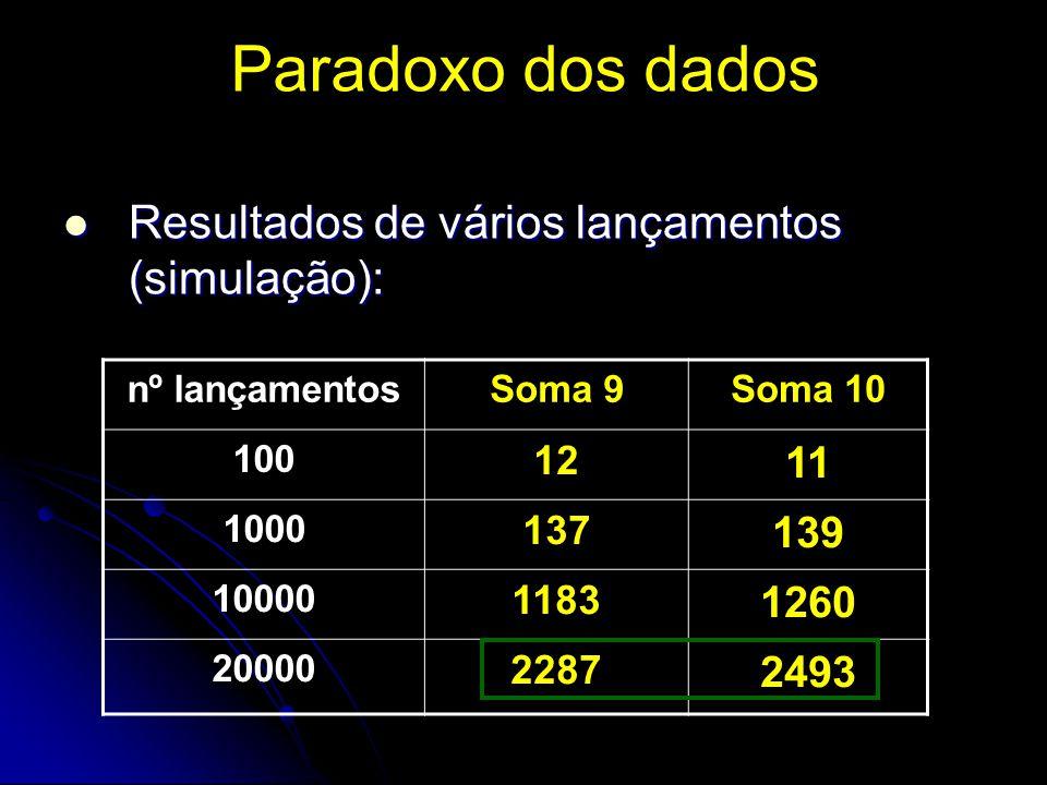 Paradoxo dos dados Resultados de vários lançamentos (simulação): Resultados de vários lançamentos (simulação): nº lançamentosSoma 9Soma 10 100 12 11 1000 137 139 10000 1183 1260 20000 2287 2493