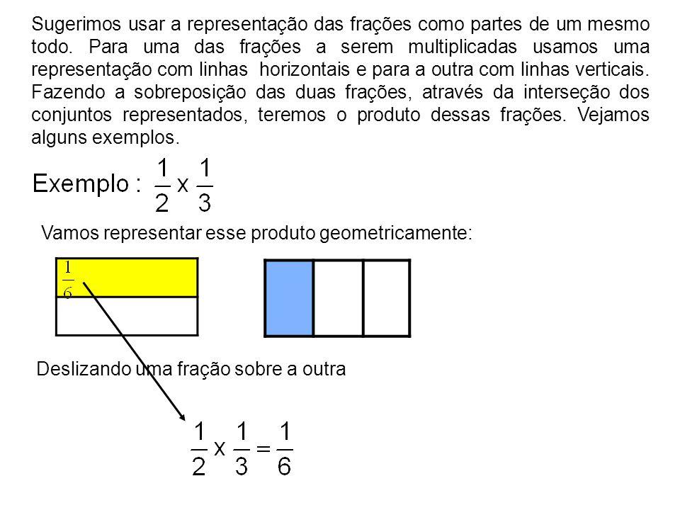 Sugerimos usar a representação das frações como partes de um mesmo todo.