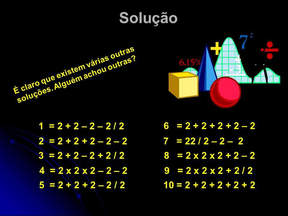 Solução 1 = 2 + 2 – 2 – 2 / 2 2 = 2 + 2 + 2 – 2 – 2 3 = 2 + 2 – 2 + 2 / 2 4 = 2 x 2 x 2 – 2 – 2 5 = 2 + 2 + 2 – 2 / 2 6 = 2 + 2 + 2 + 2 – 2 7 = 22 / 2 – 2 – 2 8 = 2 x 2 x 2 + 2 – 2 9 = 2 x 2 x 2 + 2 / 2 10 = 2 + 2 + 2 + 2 + 2 É claro que existem várias outras soluções.