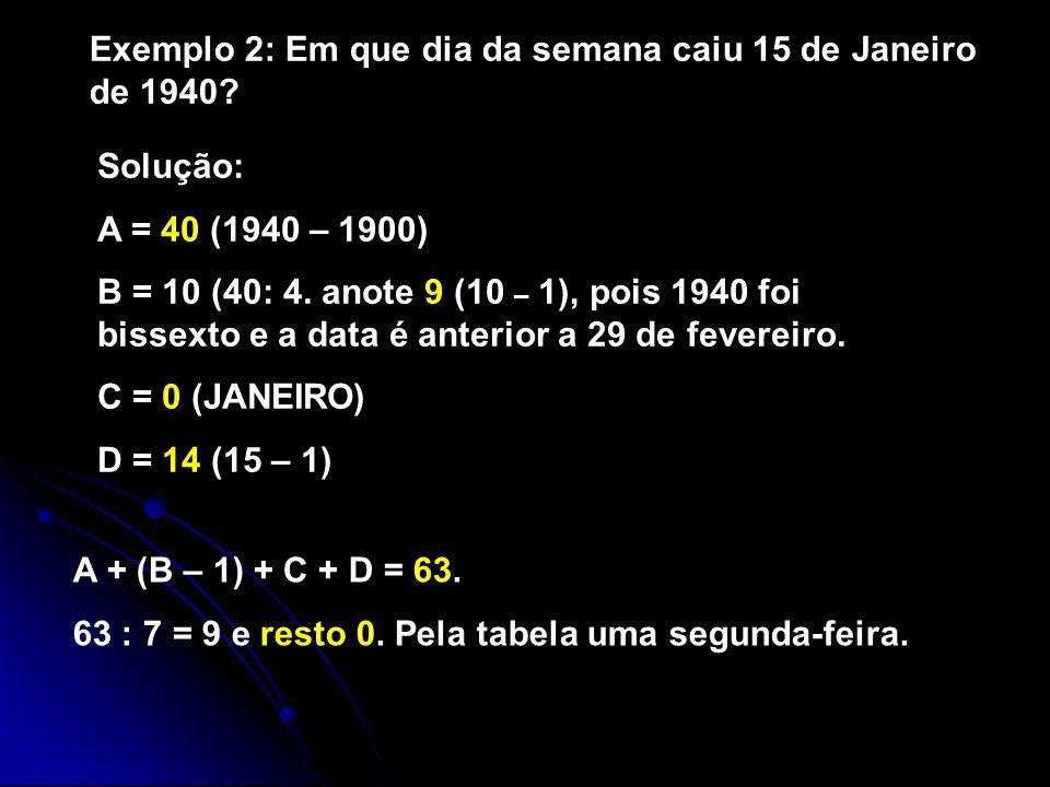 Exemplo 2: Em que dia da semana caiu 15 de Janeiro de 1940.
