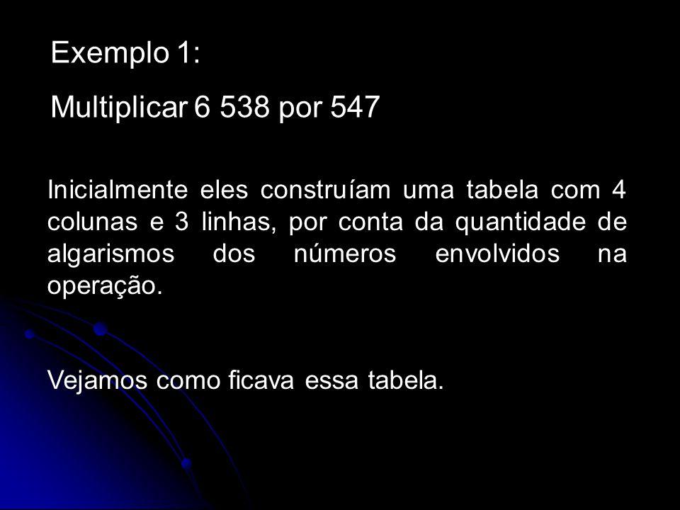 Inicialmente eles construíam uma tabela com 4 colunas e 3 linhas, por conta da quantidade de algarismos dos números envolvidos na operação.