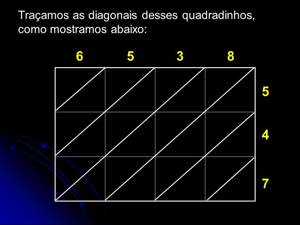 Traçamos as diagonais desses quadradinhos, como mostramos abaixo: 5 4 7 6538