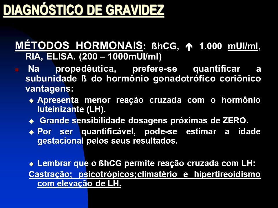 DIAGNÓSTICO DE GRAVIDEZ MÉTODOS HORMONAIS : ßhCG,  1.000 mUI/ml, RIA, ELISA.