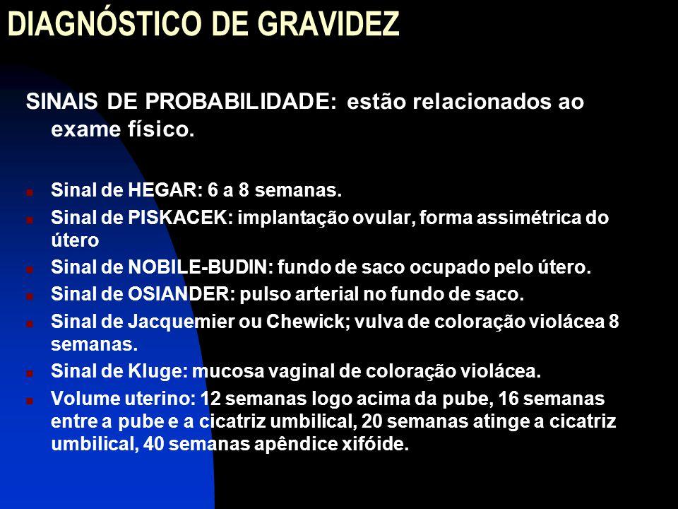 DIAGNÓSTICO DE GRAVIDEZ