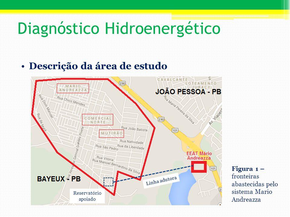 Diagnóstico Hidroenergético Descrição da área de estudo Figura 1 – fronteiras abastecidas pelo sistema Mario Andreazza Linha adutora Reservatório apoi