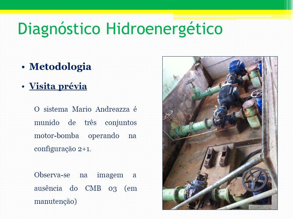 Diagnóstico Hidroenergético Metodologia Visita prévia O sistema Mario Andreazza é munido de três conjuntos motor-bomba operando na configuração 2+1. O
