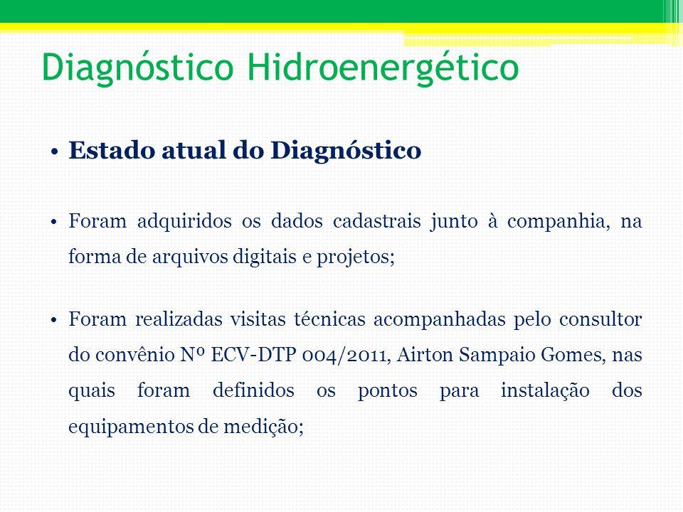 Diagnóstico Hidroenergético Estado atual do Diagnóstico Foram adquiridos os dados cadastrais junto à companhia, na forma de arquivos digitais e projet