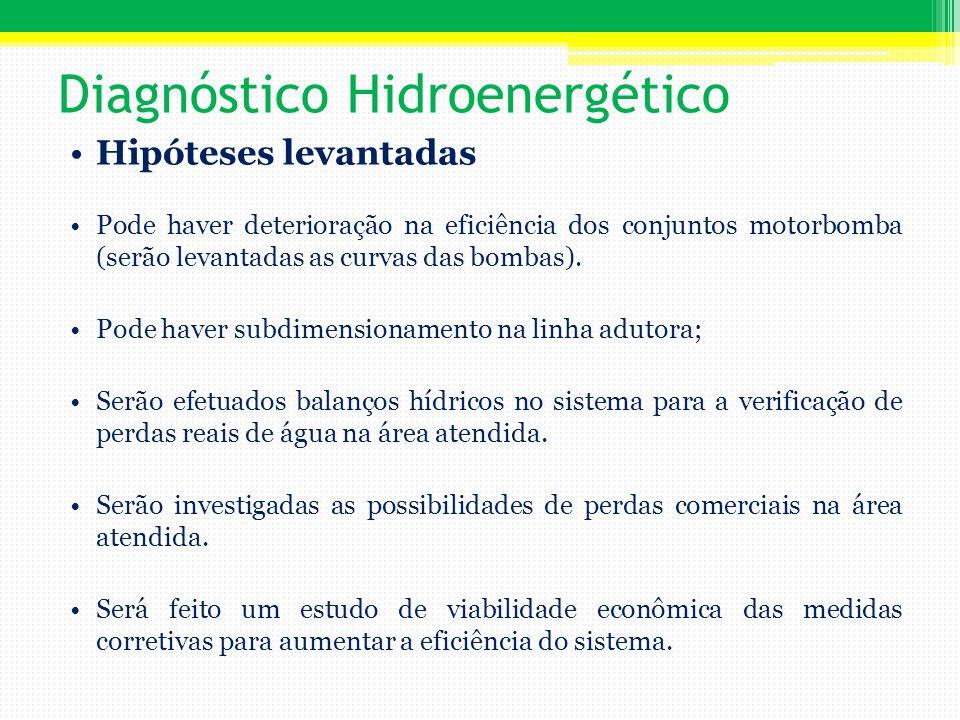 Diagnóstico Hidroenergético Hipóteses levantadas Pode haver deterioração na eficiência dos conjuntos motorbomba (serão levantadas as curvas das bombas