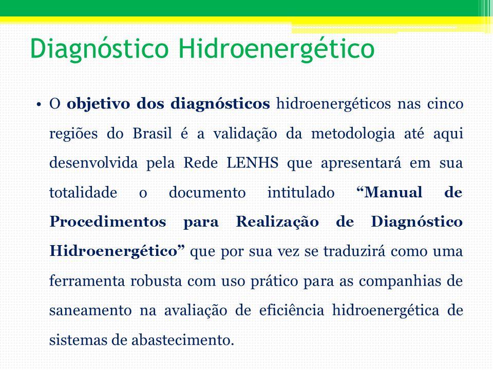 Diagnóstico Hidroenergético Hipóteses levantadas Pode haver deterioração na eficiência dos conjuntos motorbomba (serão levantadas as curvas das bombas).