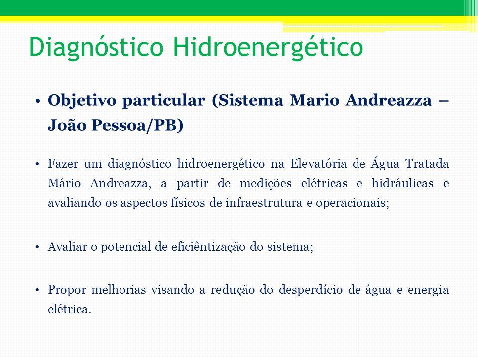 Objetivo particular (Sistema Mario Andreazza – João Pessoa/PB) Fazer um diagnóstico hidroenergético na Elevatória de Água Tratada Mário Andreazza, a p