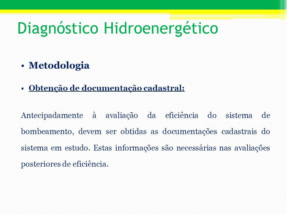 Diagnóstico Hidroenergético Metodologia Obtenção de documentação cadastral: Antecipadamente à avaliação da eficiência do sistema de bombeamento, devem