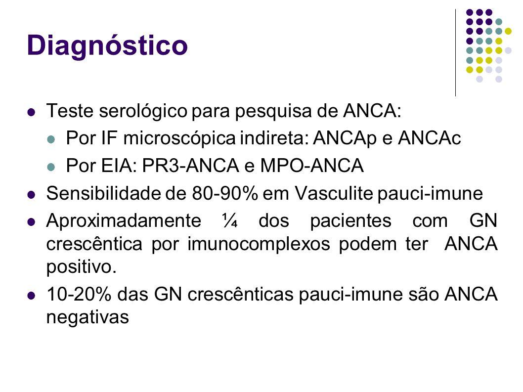 Diagnóstico Teste serológico para pesquisa de ANCA: Por IF microscópica indireta: ANCAp e ANCAc Por EIA: PR3-ANCA e MPO-ANCA Sensibilidade de 80-90% e