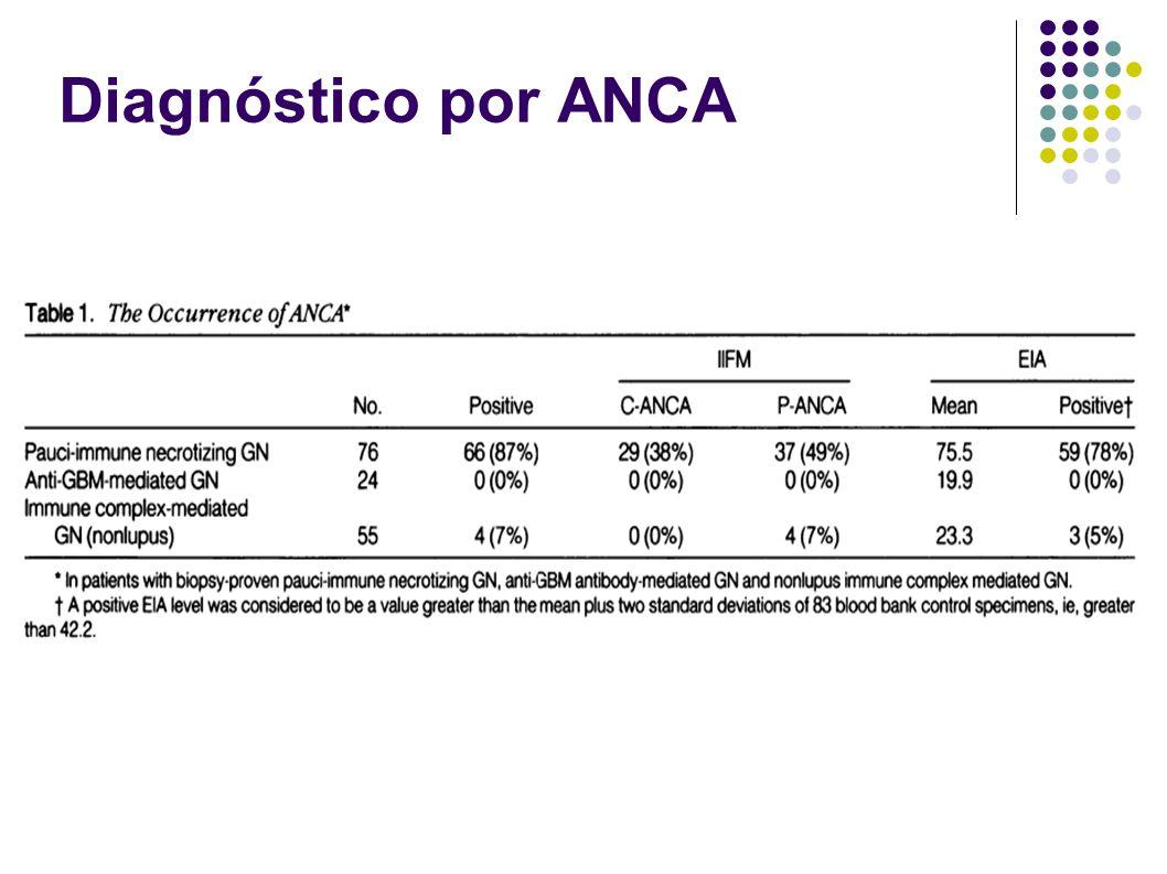 Diagnóstico por ANCA