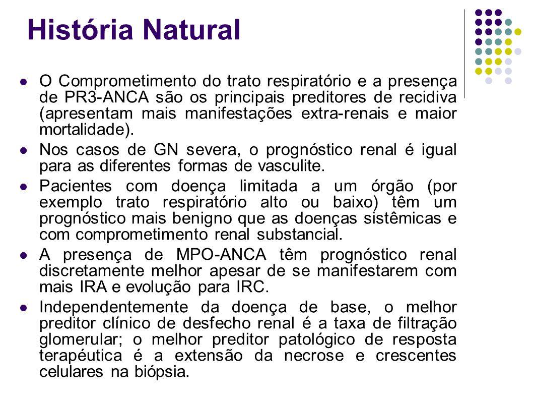 História Natural O Comprometimento do trato respiratório e a presença de PR3-ANCA são os principais preditores de recidiva (apresentam mais manifestaç