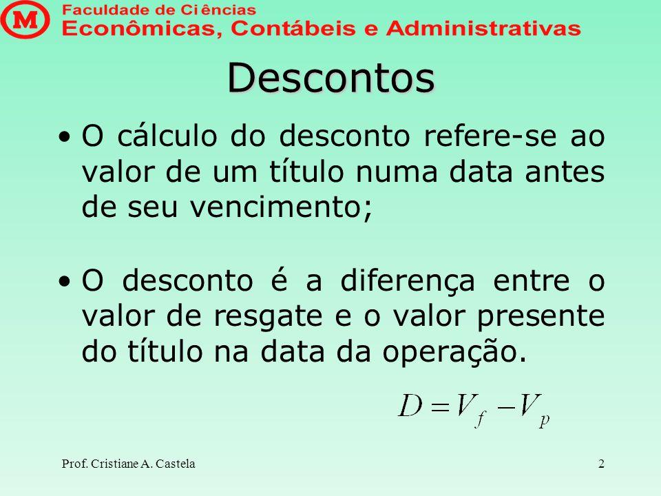 Prof. Cristiane A. Castela3 Aplicações Cheques pré-datados; Duplicatas