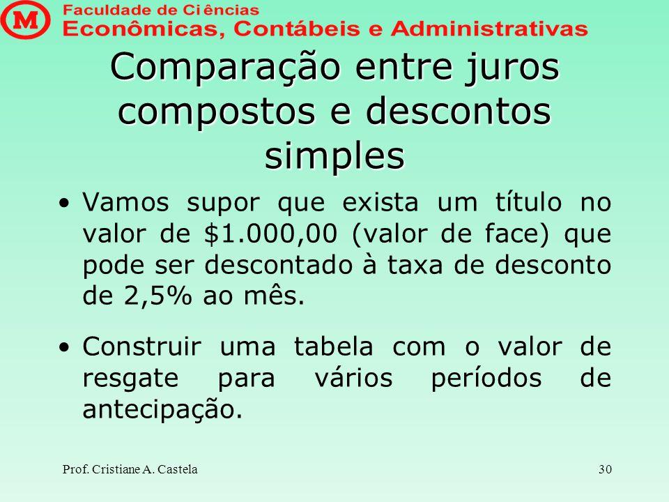 Prof. Cristiane A. Castela31 Tabela 1